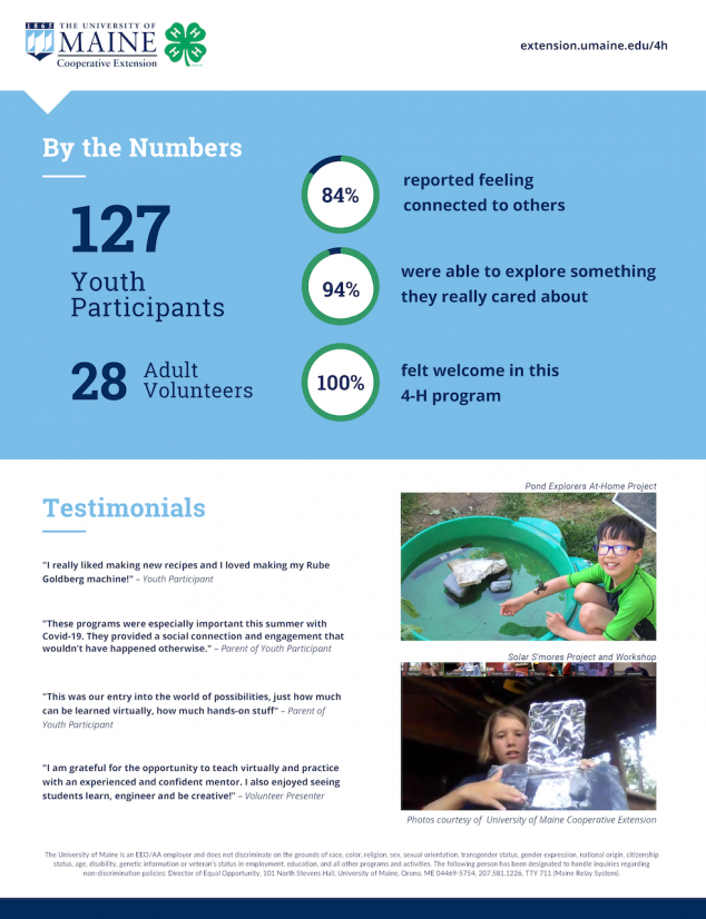 Impact report for 4-H Summer Learning Series