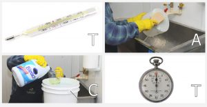 4 images show: 1. thermometer; 2. cheesemaker cleaning equipment with soap and brush; 3. cheesemaker pouring bleach into a bucket; 4. stopwatch