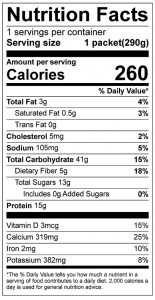 Oatmeal Packets Food Nutrition Facts Label: Click on this image for complete nutrition information