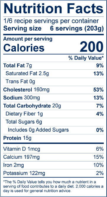 Veggie and Protein-Packed Breakfast Strata Nutrition Facts Label: Click on this image for complete nutrition information