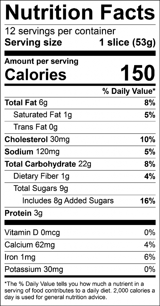 Pumpkin or Squash Bread Nutrition Fact Label: Click on this image for complete nutrition information.