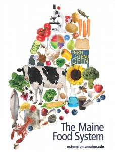 the graphic poster depicting varioius segments of the Maine Food System