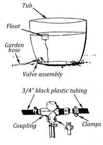 Illustration of a Quick Move watering system