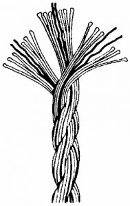 illustration showing wire strands in Polyrope