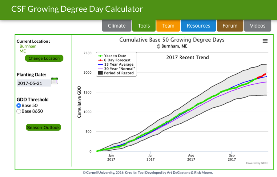 Screenshot of CSF Growing Degree Day Calculator