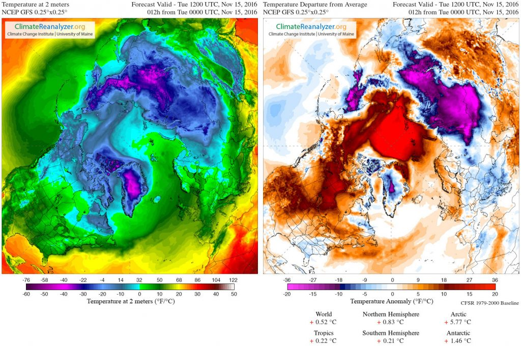 Temperature maps show anomolies in northern and southern hemispheres.