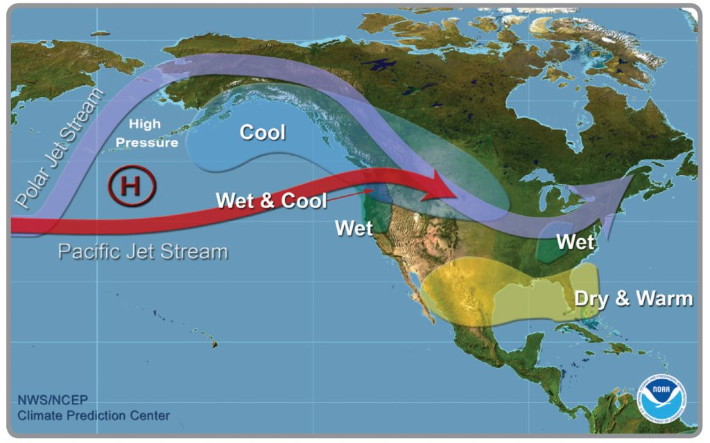 Diagram showing La Niña winter pattern
