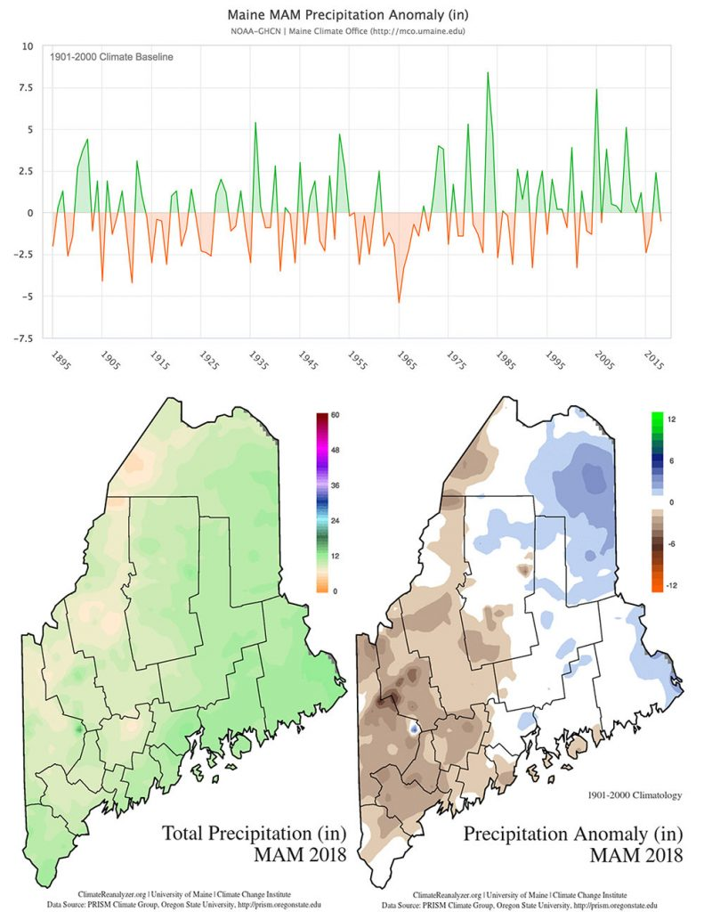 Figure 3.Timeseries of historical of state-wide average spring precipitation (top) and maps of spring 2018 precipitation and precipitation anomaly (bottom). Anomaly values represent the departure from 1901–2000 climatology. Timeseries data fromNOAAand spatial data fromPRISM Climate Group. Interactive charts are available on the Maine Climate Officemonthly datapage.