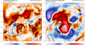 Anomaly maps of a) 2019 JJA near-surface temperature, and b) mean sea level pressure. Both anomaly maps are made using a 1979-2000 baseline. Source data from NCEP/NCAR Reanalysis plotted using the Monthly Reanalysis Maps interface on Climate Reanalyzer.