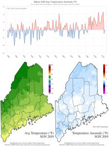 Maine statewide SON average temperature anomaly (1901-2000 baseline) time-series and maps