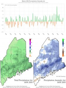 Maine statewide SON total precipitation anomaly (1901-2000 baseline) time-series and maps.
