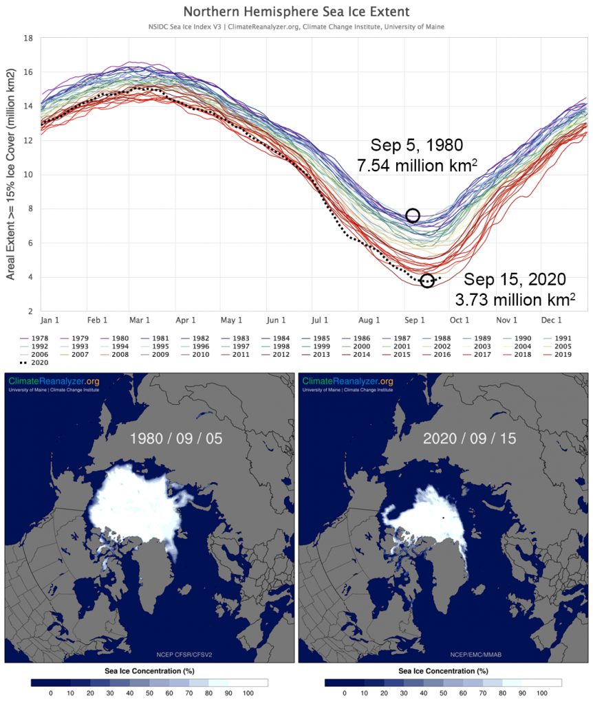Charts and maps showing daily sea-ice extent in the northern hemisphere