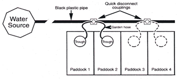 diagram of a quick-move watering system