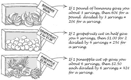 bananas, $.60/lb.; grapefruit, 2/$1.00; pineapple, $2.50 each
