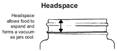Figure 1. Headspace allows food to expand and forms a vacuum as jars cool.