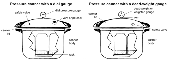 Figure 3: Pressure canner with dial gauge; pressure canner with a dead-weight gauge