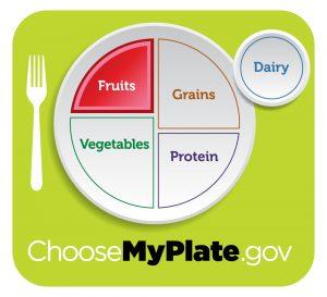 ChooseMyPlate.gov