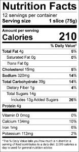 Pumpkin Bread Food Nutrition Facts Label (click to view)