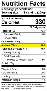 sample nutrition label with sodium information highlighted