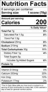 Blueberry Scones Food Nutrition Facts Label (click for details)