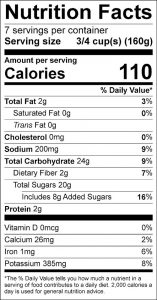 Harvard Beets Food Nutrition Facts Label (click for details)