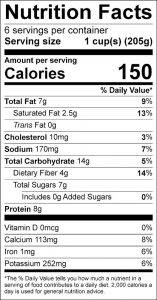 Layered Lettuce Salad Food Nutrition Facts Label (click for details)