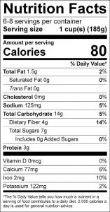 Spinach Orange Salad Food Nutrition Facts Label (click for detials)