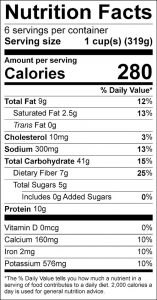 Stuffed Green Peppers Food Nutrition Facts Label