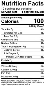 Golden Bread Drops Food Nutrition Facts Label (click to view)