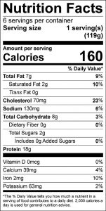 Meatloaf Food Nutrition Facts Label (click to view)