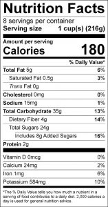 Melon and Banana in Zippy Dressing Food Nutrition Facts Label