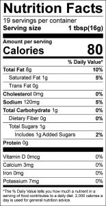 Mint Dressing Food Nutrition Facts Label (click to view)