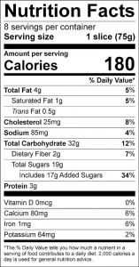 Raspberry Coffee Cake Food Nutrition Facts Label