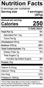 Sloppy Joes Food Nutrition Facts Label