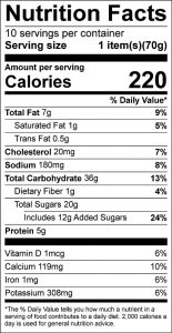 Whole Wheat Coffee Cake Food Nutrition Facts Label (click to view)