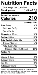 Banana Bread Food Nutrition Facts Label (click to view)