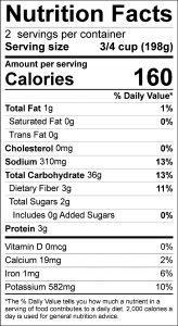 Potato Salad Food Nutrition Facts Label (click for details)