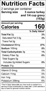 Turkey with Gravy Food Nutrition Facts Label (click for details)