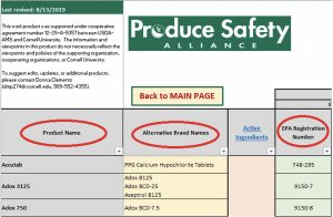 Screenshot of Produce Safety Alliance chart showing the location of product name, alternative brand names, and EPA regulation number