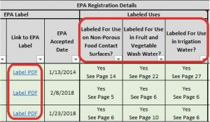 Screenshot showing EPA registration details, labeled uses for non-porous food contact surfaces, fruit and vegetable wash water, and irrigation water