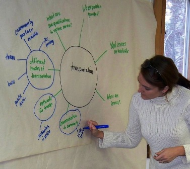Strengthening Your Facilitation Skills workshop participant draws a diagram on a flip chart